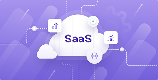 Saas Ideas for India in 2021   Futuristic Software Startup Ideas