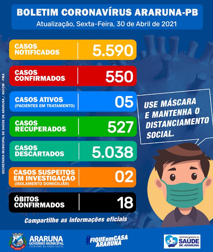 Araruna não registra novos casos da Covid-19 há 11 dias e Secretaria de Saúde confirma o 18º óbito no município