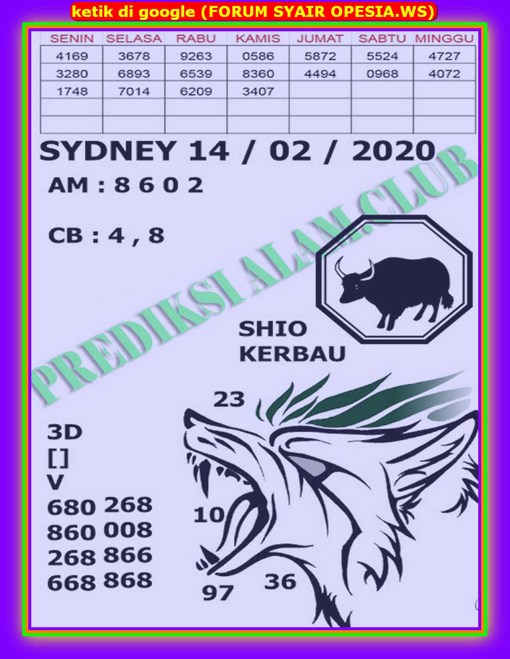 Kode syair Sydney Jumat 14 Februari 2020 83