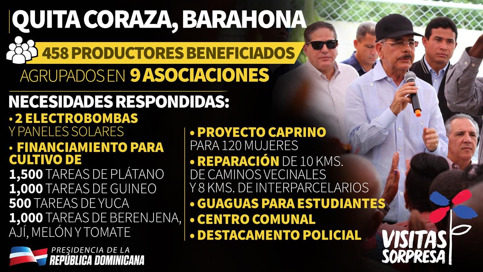 Quita Coraza, Barahona.  458 productores beneficiados. Infografía