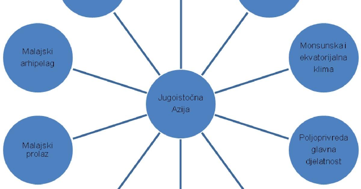 Nastavna Praksa Geografija Azija Komplet Od 14 Nastavnih Priprema