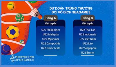 Dự đoán Trúng thưởng SeaGames 30: Đội vô địch môn Bóng đá Nam SeaGames 2019! Vinaphonevn.com