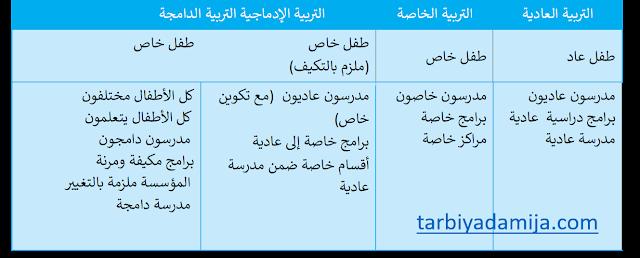 http://tarbiyadamija.com/