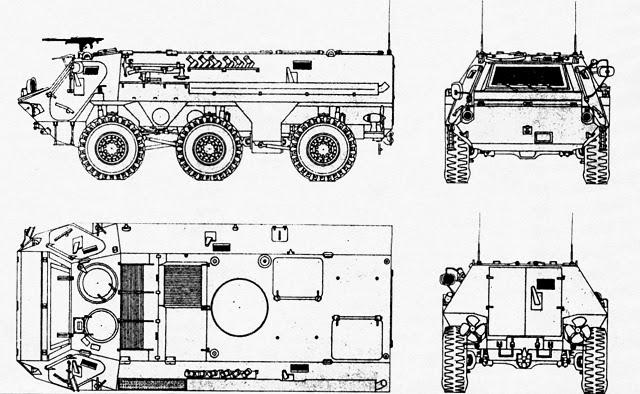 Military Wheeled Fighting Vehicles: Fuchs und Luchs