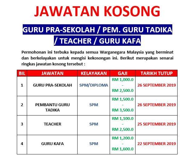 [Terbuka] Senarai Jawatan Kosong Guru Pra-Sekolah / Guru Tadika / Pembantu Guru & Guru KAFA Ambilan September - Oktober 2019
