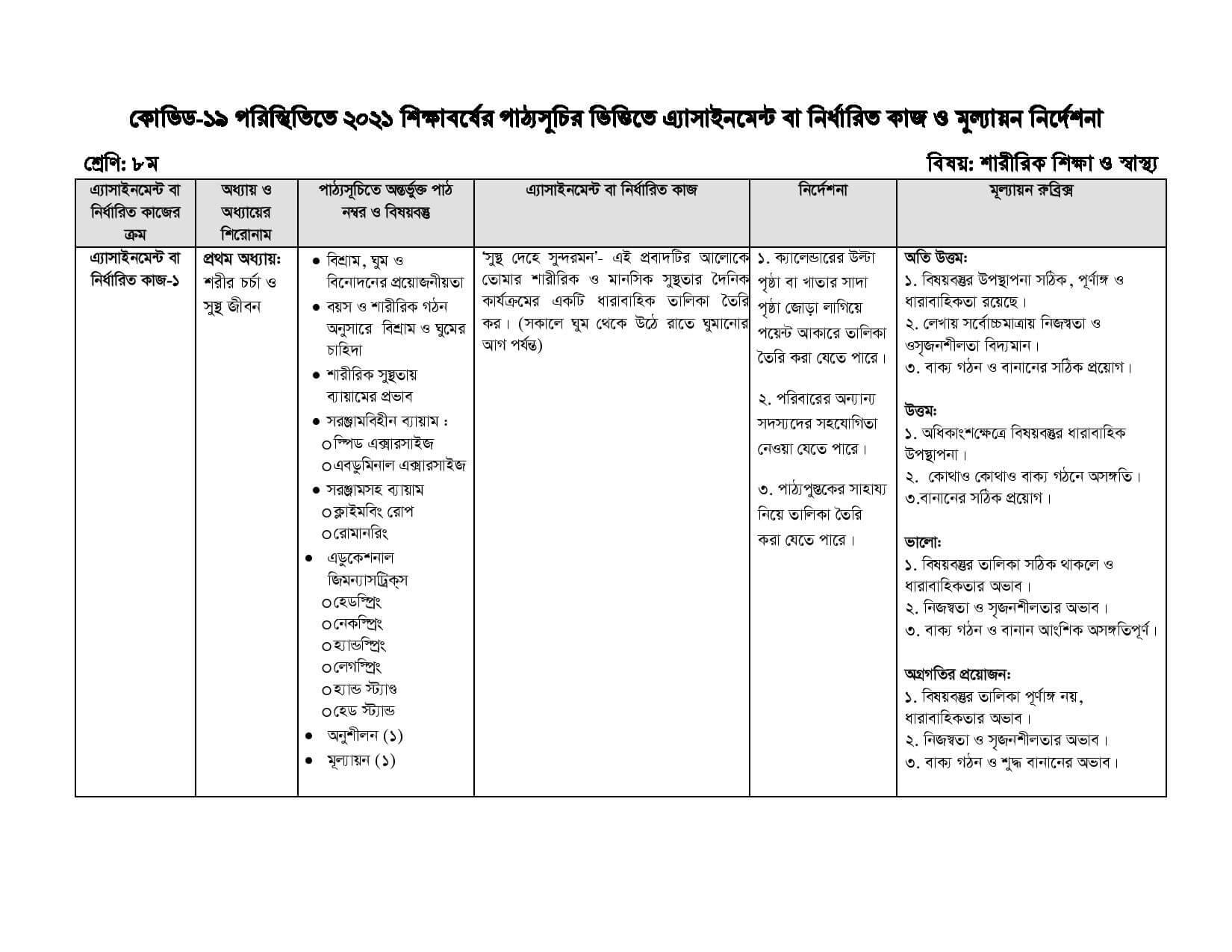 Class 8 10th Week Bangladesh O Biswoporicoy Assignment