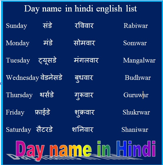 Day name in Hindi