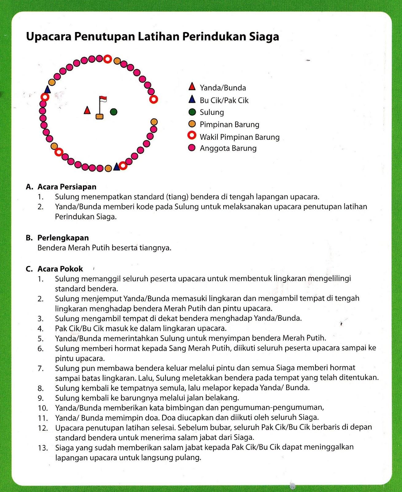 Upacara Pramuka Siaga : upacara, pramuka, siaga, Upacara, Pramuka, Tingkat, Siaga, Lengkap, Kwarran, Seorang