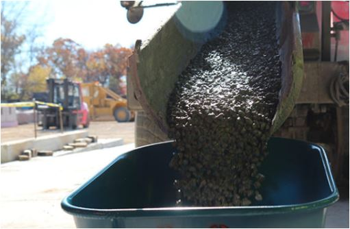 How to Sample Fresh Concrete for Field Test ? ASTM C 172
