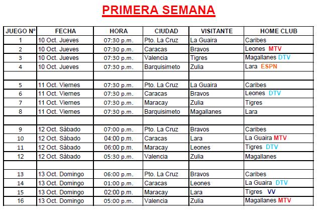 Calendario de LVBP con transmisiones televisivas semana 1