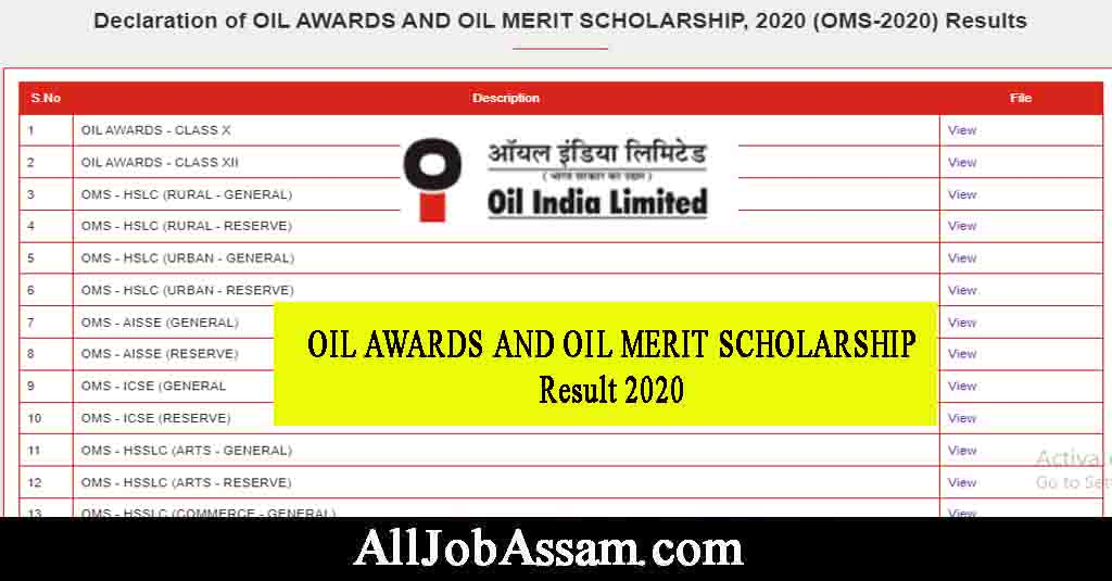Oil India OMS Results 2020
