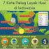 Kota Paling Layak Huni di Indonesia 2018