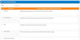 File Pendidikan 30 Contoh Catatan Wali Kelas untuk eRapor K13 SD,SMP,SMA/SMK