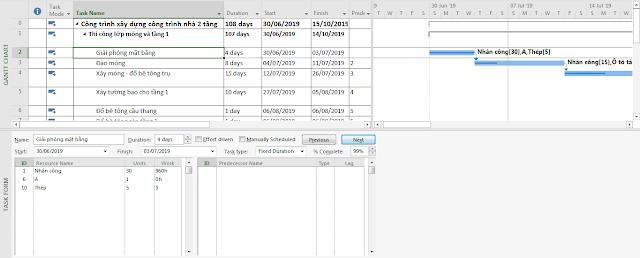 Khung nhìn kết hợp Gantt chart & Task Form
