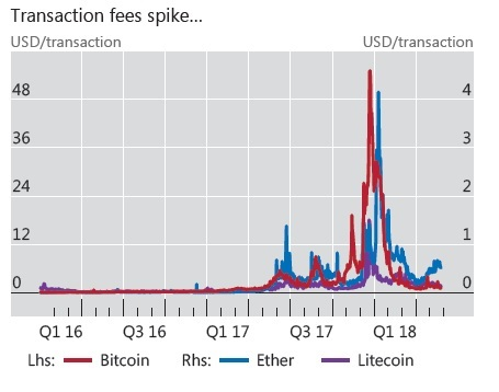 Cryptocurrency maximum fluctuation ina day