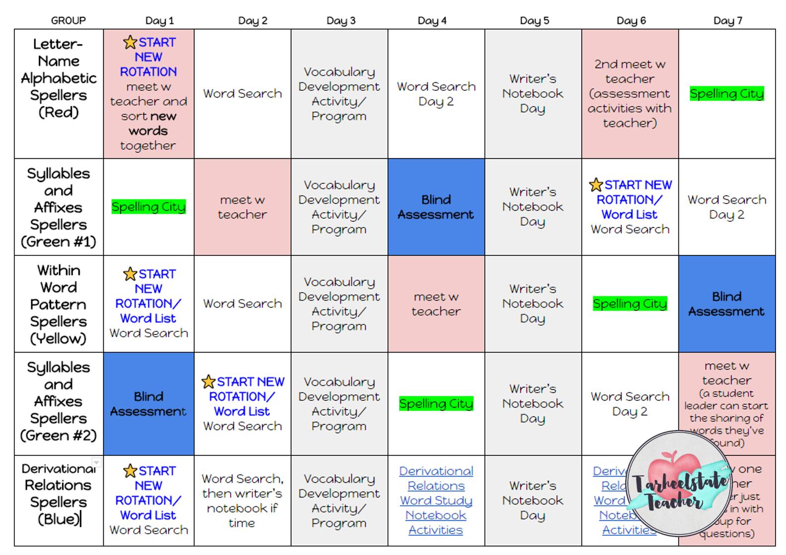 rotation work schedule