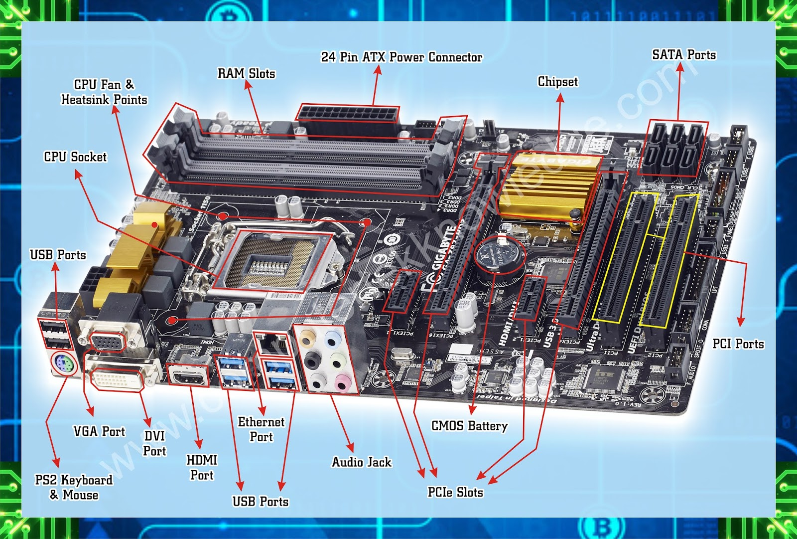 New-Generation-Motherboard-in-Hindi