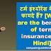 टर्म इंश्योरेंस के क्या फायदे हैं? [What are the benefits of term insurance? in Hindi]