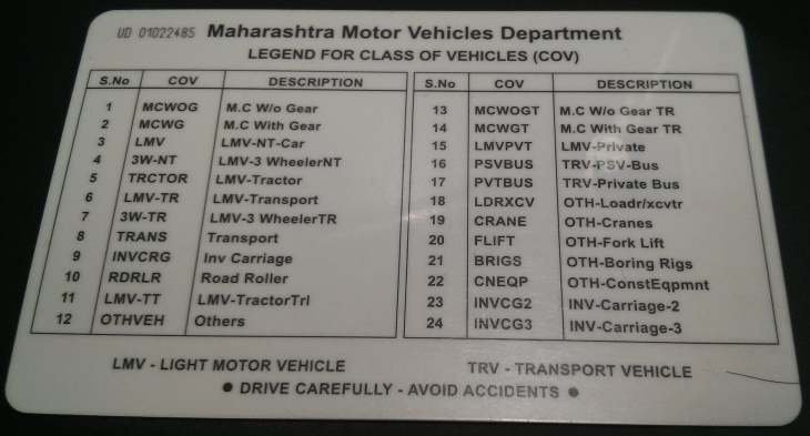 check driving licence without codes for all riders