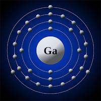 Galyum atomu ve elektronları