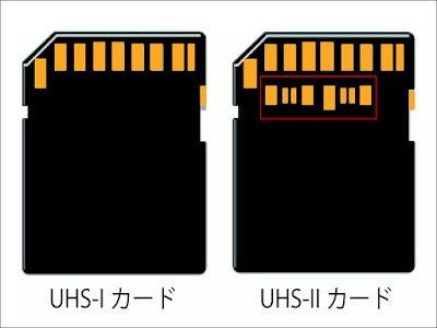UHS-I&UHS-IIカード認識読込違い 画像元:TOKOH DENKI CO., LTD