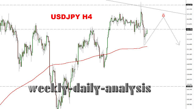 http://www.weekly-daily-analysis.co/2019/04/usdchf-forex-forecast-29-aprilmay-3-2019.html