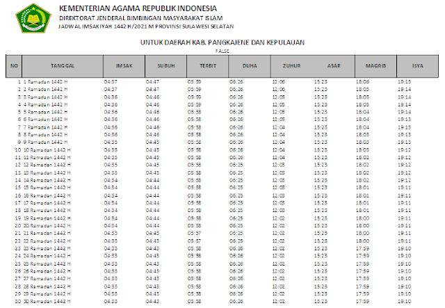 Jadwal Imsakiyah Ramadhan 1442 H Kabupaten Pangkajene dan Kepulauan, Provinsi Sulawesi Selatan