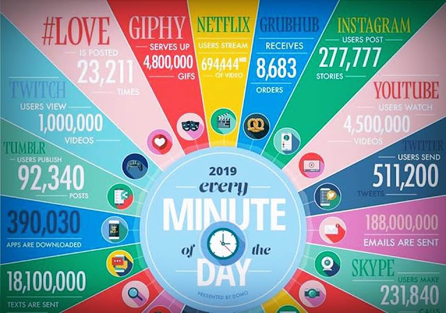 حجم-البيانات-الضخمة-Big-Data