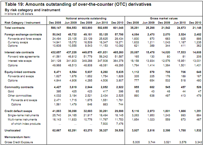 Forex and cfd contracts are over the counter otc derivatives