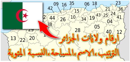 أرقام,ولايات,الجزائر,الرمز,البريدي,عدد,الدوائر,عدد,البلديات,المساحة,عدد,السكان,الكثافة,السكانية,بالتفصيل