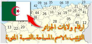 ولايات الجزائر مع الارقام