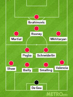 Prediksi Line-Up Manchester United 2016-2017