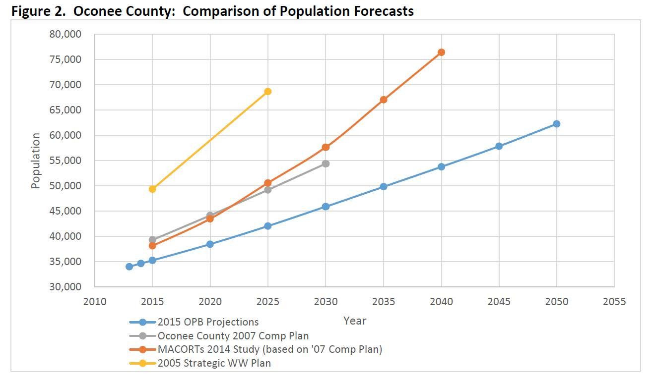 population projections by county Summary of the 2015 to 2040 population projections – county level the connecticut state data center projections predict that just over half of the counties in the state of connecticut will.