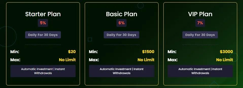 Инвестиционные планы Alpha Bit