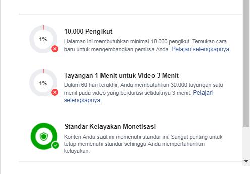 Cara Menjadi Publiser Facebook Kreator Bagi Pemula Gratis