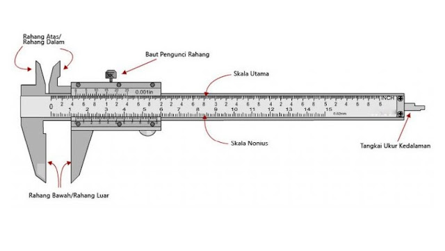 Pengertian, Fungsi, dan Komponen Jangka Sorong