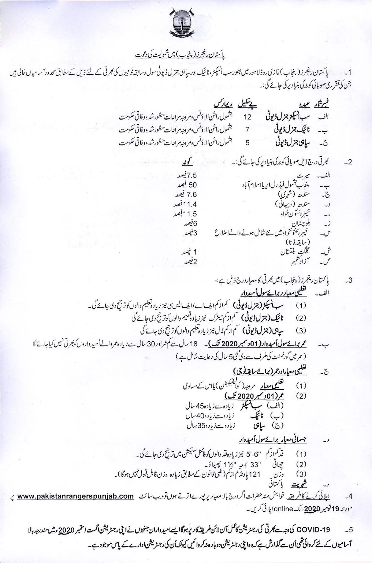 Pakistan Rangers Sub Inspector Jobs November 2020