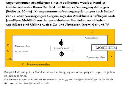 Mobilheim Meiselbach Versorgungsleitungen