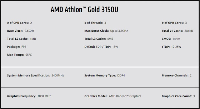 معالج Athlon Gold 3150U