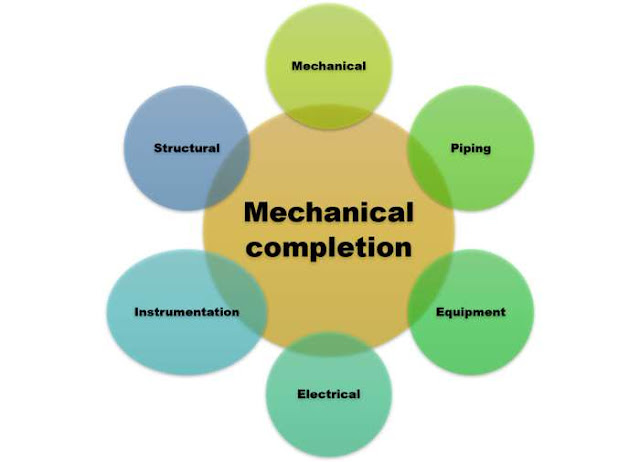 Mechanical Completion