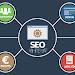 Tips SEO Agar Artikel Dapat Muncul Page One Google