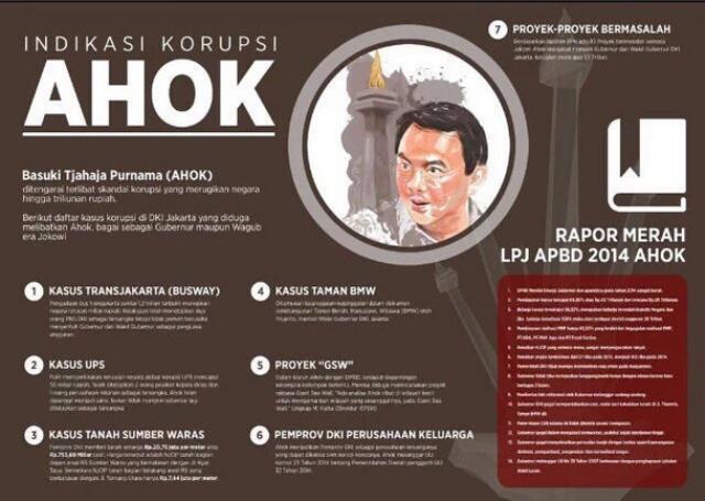 Marwan Batubara Beberkan Enam Kasus Dugaan Korupsi yang Melibatkan Ahok