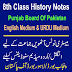 8th Class History PDF Notes Download Punjab Boards Pakistan