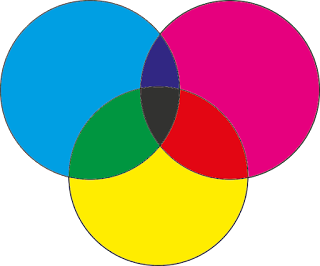 CMYK Colour merge