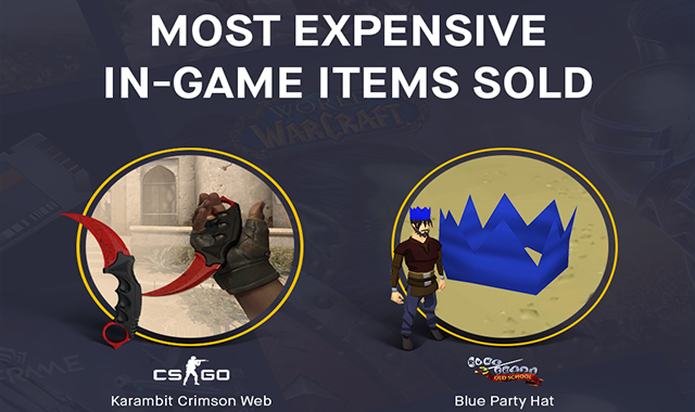 Most Expensive in-game Items Sold #infographic