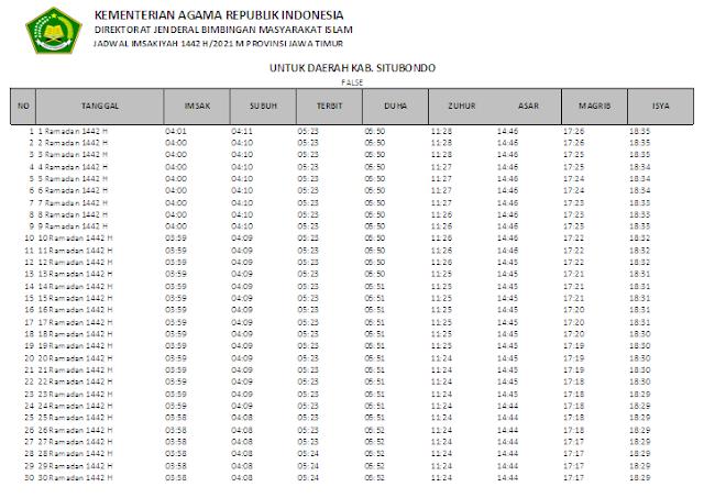Jadwal Imsakiyah Ramadhan 1442 H Kabupaten Situbondo, Provinsi Jawa Timur