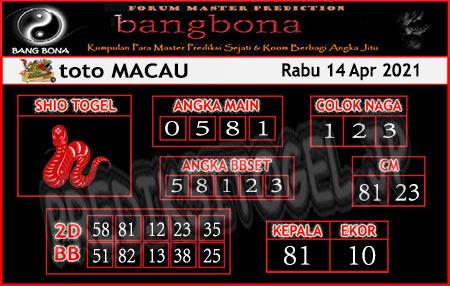 Prediksi Bangbona Toto Macau Rabu 14 April 2021
