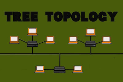5 Advantages and Disadvantages of Tree Topology | Drawbacks & Benefits of Tree Topology