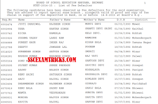 HTET 2015 List of Candidates whose fee not confirmed