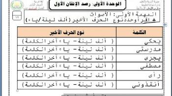 رصد اتقان لغة عربية الصف الثاني الابتدائي الفصل الدراسي الثاني